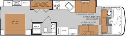 Class A Motorhome With Bunk Beds Bunk Beds And King Sized Bed A Room Of My Own Pinterest Rv