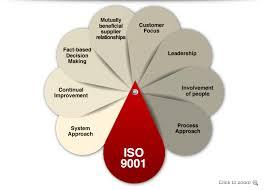 bureau v itas certification iso 9001 quality management systems bureau veritas