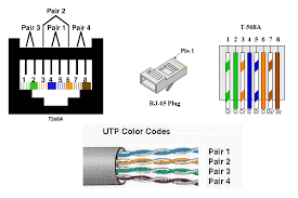 ether wall jack wiring diagram diagram wiring diagrams for diy