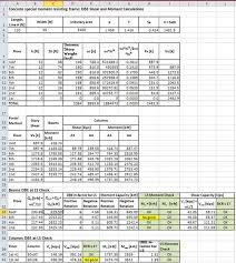 Hvac Load Calculation Spreadsheet by Excel Spreadsheet Design For Engineering Calculations