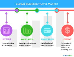 Digitalization to boost the global business travel market