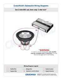 home theater speaker placement home theater speaker wiring diagram to speaker placement dia