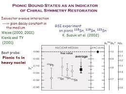 exotic atoms nuclei t yamazaki riken yukawa mesons 1935