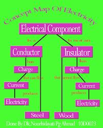 electric motor wiring diagram wiring diagram components farhek
