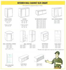 what is the depth of wall cabinets depth of cabinets page 3 line 17qq