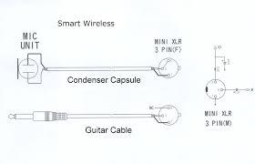 xlr cable 1 jpg at balanced xlr wiring diagram agnitum me