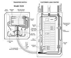wiring diagram for generator transfer panel readingrat net fine