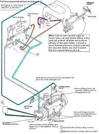 full nonsequential diagram rx7club com mazda rx7 forum