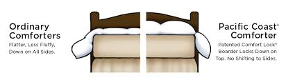 pacific coast light warmth down comforter how to choose a comforter pacific coast bedding