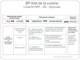 organisation du travail en cuisine 17 ème cpc 9 décembre 2014 bp arts de la cuisine ppt