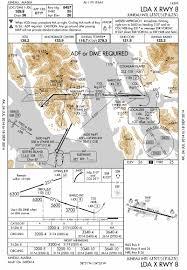 Juno Alaska Map by Can You Fly The Lda Into Juneau Alaska Boldmethod