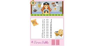 learn with lottie printable times tables learning resources for
