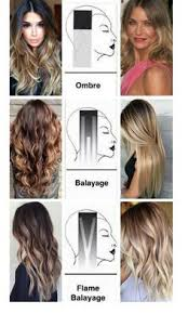 the latest hair colour techniques trend in hair coloring 2017 ombre vs balayage vs flames balayage