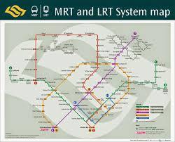 Botanic Garden Mrt Transport Mrt Line In Singapore The Years The Timeline