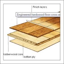 pne llc types of wood floors