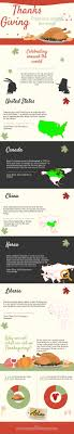 thanksgiving traditions around the world travel infographics