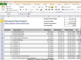 gantt chart excel 2010 personal project plan templategantt chart