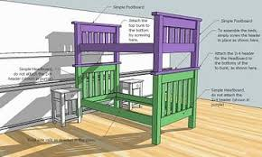 Wood To Make Bunk Beds by Ana White Simple Bunk Beds Diy Projects