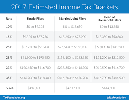 capital gains tax table 2017 investment tax tips every new investor should know snider advisors