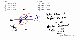 finding positive and negative coterminal angles youtube