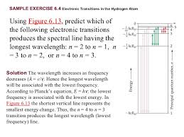 What Color Of Visible Light Has The Longest Wavelength Chapter 6 Lecture Electrons In Atoms