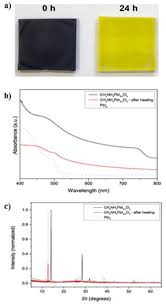 stability issues pertaining large area perovskite and dye