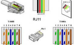 100 rj45 to rj11 wiring diagram best rj11 pinout photos