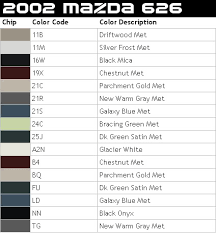 mazda 626 color codes detailing mazda626 net forums