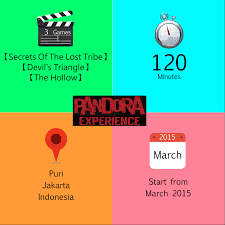 real room escape game indonesia community escaperoomid pandora