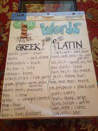 what is the latin root meaning light 79 best greek and latin roots images on pinterest root words