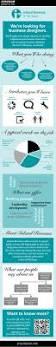 Geek Squad Job Application 51 Best Job Infographics Images On Pinterest Job Search Career