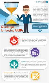 ulip compare best unit linked investment plans ulips in india