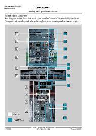 printed flight operations manual x
