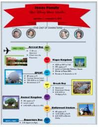 Free Travel Itinerary Template Excel Best 25 Travel Itinerary Template Ideas On Travel