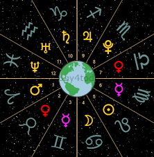 Glyph Symbol - learn astrology glyphs of the planets astrology4today com