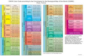 geologic timescale foundation stratigraphic information