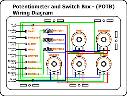 a little switch and potentiometer box for your arduino 4 steps