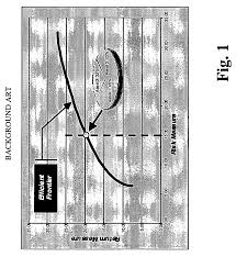 patente us7542932 systems and methods for multi objective patent drawing