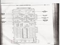 1994 jeep grand fuse diagram 1994 jeep grand fuse box location puzzle bobble com
