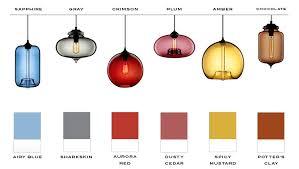 pantone fall color trends niche signature glass colors