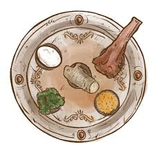 what goes on a seder plate for passover the passover seder thyme