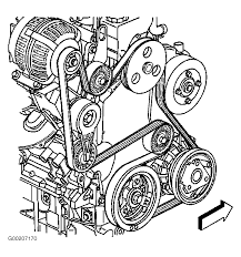 1999 chevrolet cavalier serpentine belt routing and timing belt