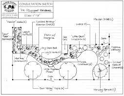 landscape design arbor farms nursery website