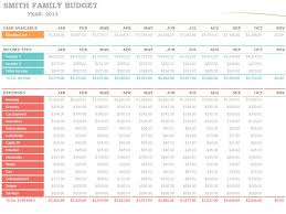 Family Budget Excel Template Family Budget Planner Template