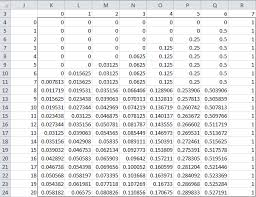 Binomial Tables Runs Real Statistics Using Excel