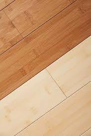 renewable flooring materials budgeting