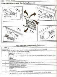 Replace Exterior Door Handle Replacing Exterior Door Handles Chevy Hhr Network