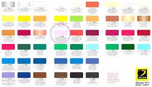 palette de couleur pour cuisine palette couleur peinture mur 17 palette de couleur pour cuisine avec