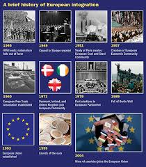 Council Of European Union History Europe S Road To Integration Finance Development March 2014