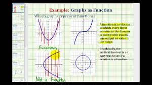 ex 1 use the vertical line test to determine if a graph represents